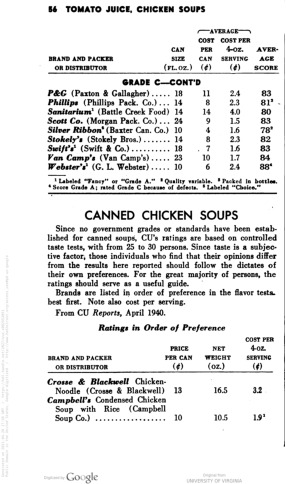 Image of 1940 Consumer Reports excerpt about the best canned chicken and tomato soups